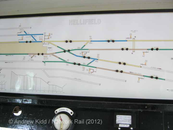 Hellifield South Jn. Signal Box Interior: Track layout display panel (2)