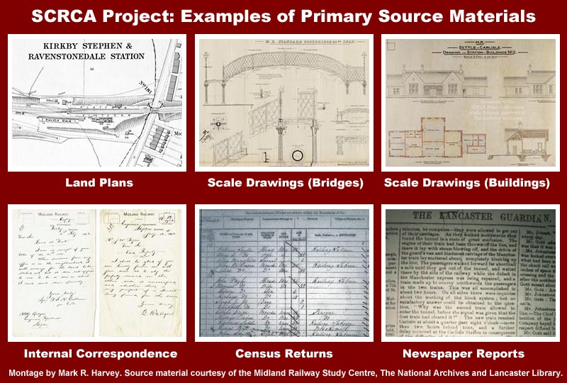 Montage entitled SCRCA Project: Examples of Primary Source Materials.