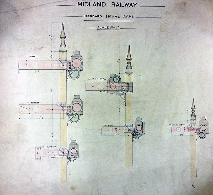 Drawing showing the Midland Railway Company's standard design for signal arms
