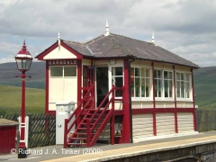 Garsdale Signal Box: South elevation