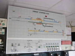 Kirkby Stephen Signal Box Interior: Track layout panel