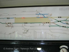 Hellifield South Jn. Signal Box Interior: Track layout display panel (3)