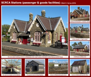 Photo-montage showing a representative selection of stations located within the SCRCA.