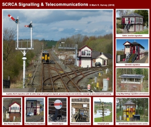 Photo-montage showing a representative selection of signalling & telecoms equipment located within the SCRCA.