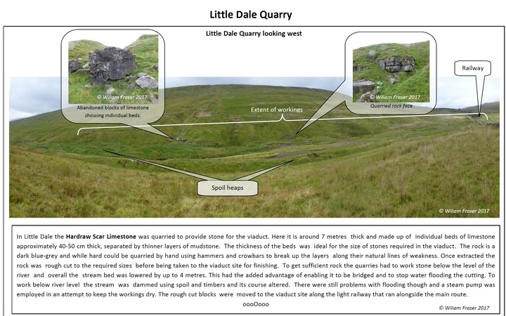 Littledale Limestone Quarry: Annotated panoramic image (courtesy of Bill Fraser)