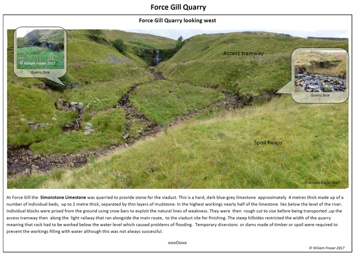 Force Gill Limestone Quarry: Annotated panoramic image